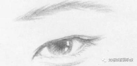 8种眼型分享,看看你和哪个明星拥有同款眼型!